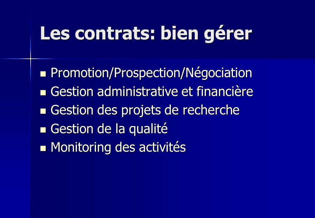 Les contrats: bien gérer Promotion/Prospection/Négociation Promotion/Prospection/Négociation Gestion administrative et financière Gestion administrati
