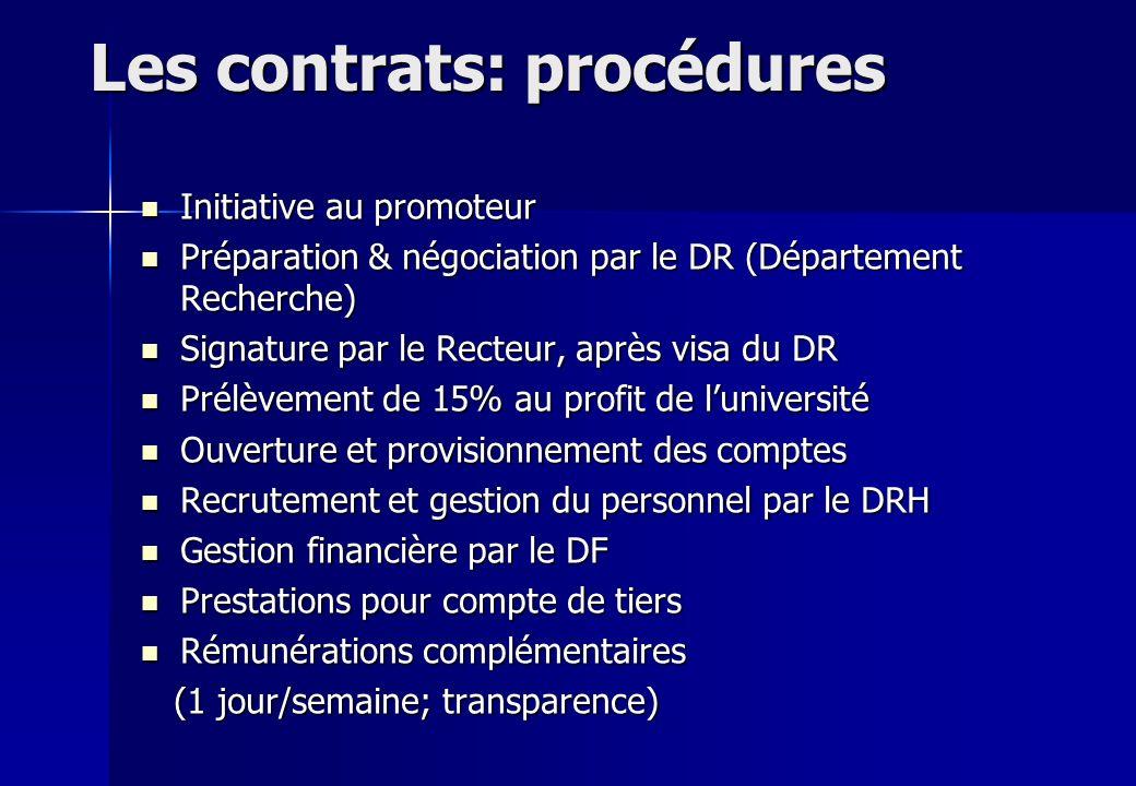 Les contrats: procédures Initiative au promoteur Initiative au promoteur Préparation & négociation par le DR (Département Recherche) Préparation & nég