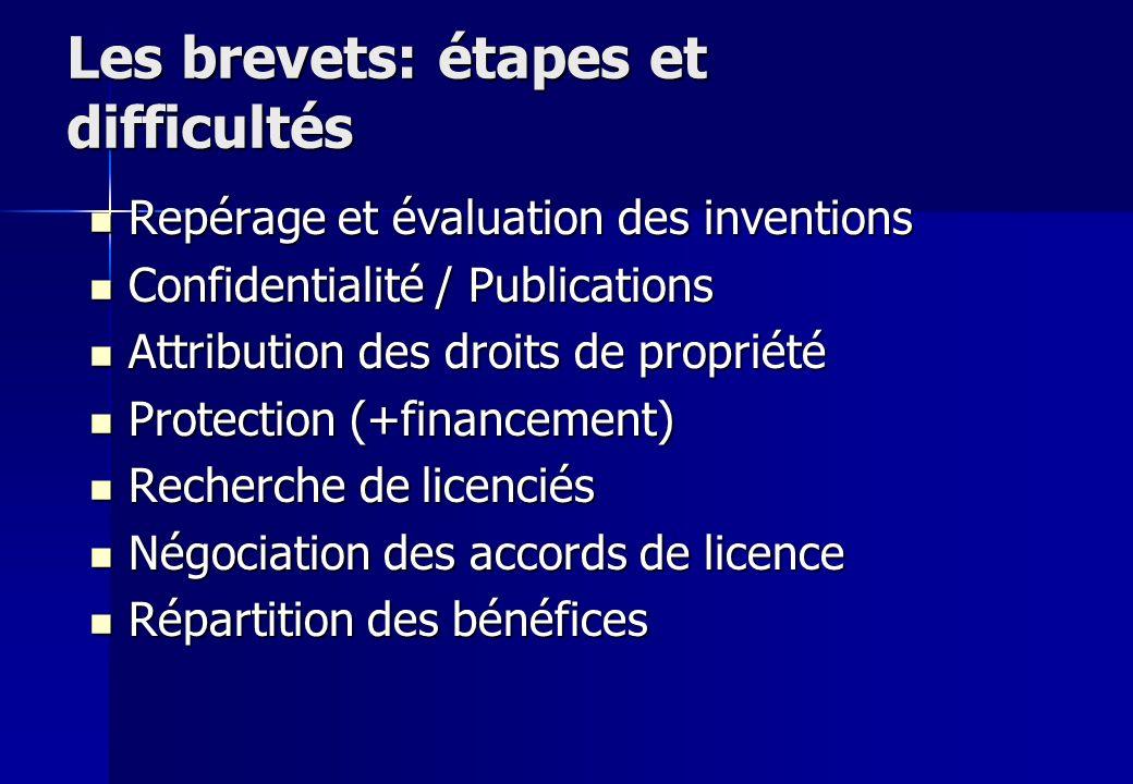 Les brevets: étapes et difficultés Repérage et évaluation des inventions Repérage et évaluation des inventions Confidentialité / Publications Confiden