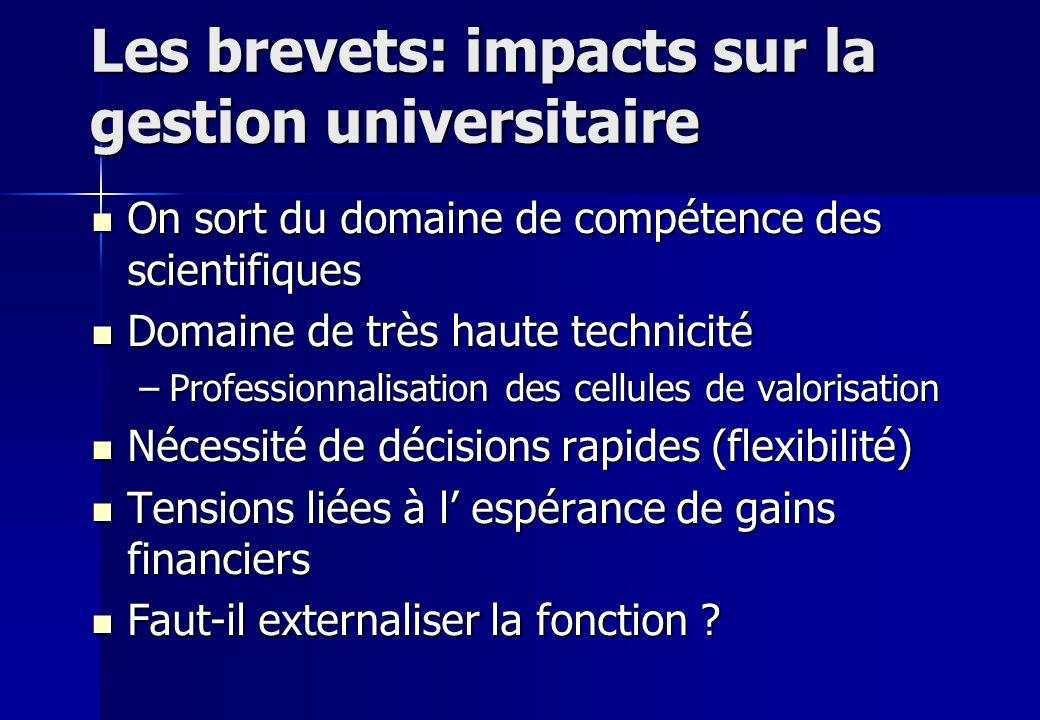 Les brevets: impacts sur la gestion universitaire On sort du domaine de compétence des scientifiques On sort du domaine de compétence des scientifique