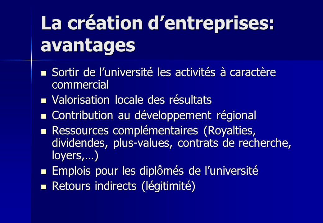 La création dentreprises: avantages Sortir de luniversité les activités à caractère commercial Sortir de luniversité les activités à caractère commerc