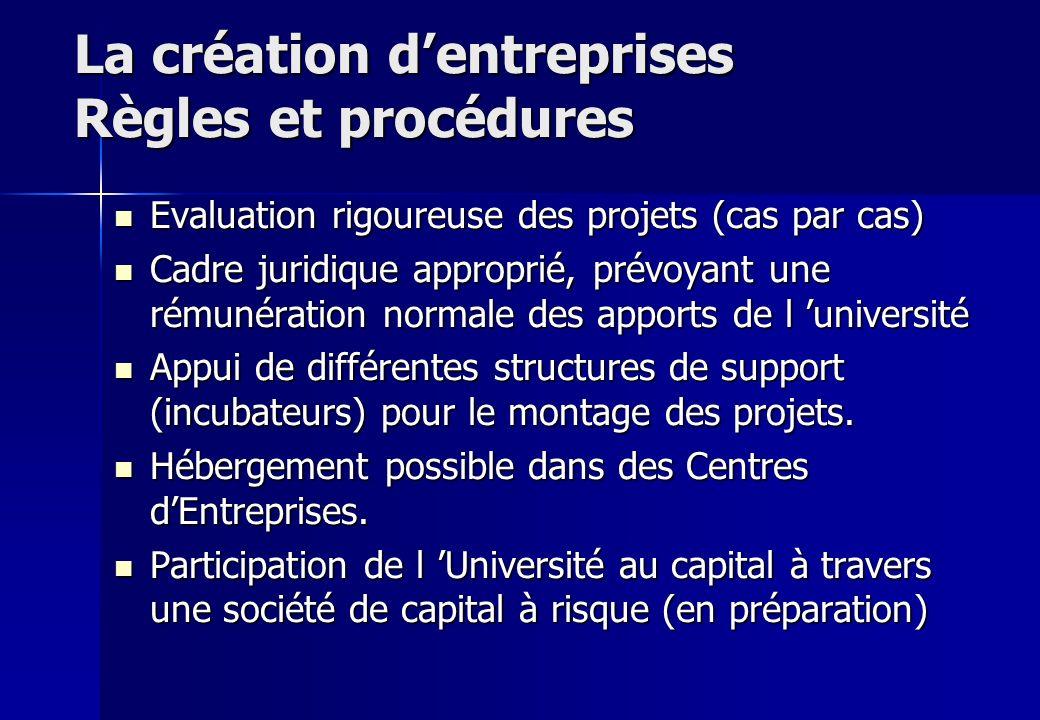 La création dentreprises Règles et procédures Evaluation rigoureuse des projets (cas par cas) Evaluation rigoureuse des projets (cas par cas) Cadre ju