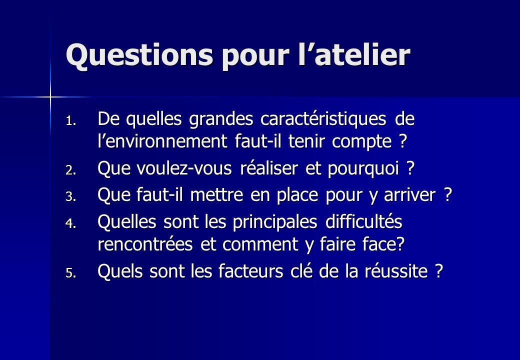 Questions pour latelier 1. De quelles grandes caractéristiques de lenvironnement faut-il tenir compte ? 2. Que voulez-vous réaliser et pourquoi ? 3. Q