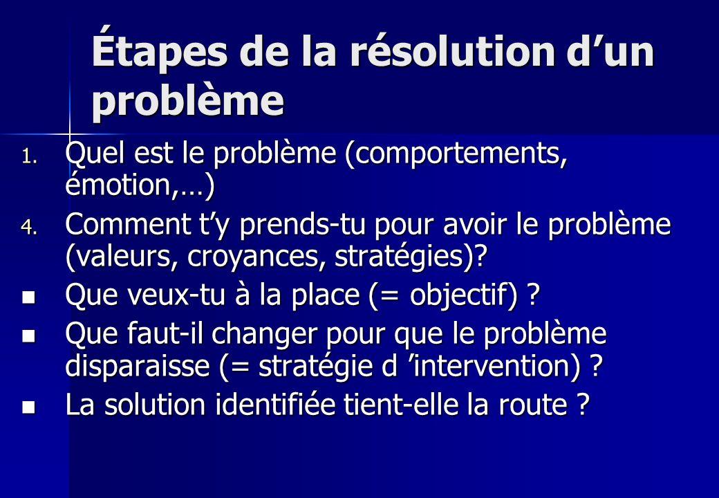 Étapes de la résolution dun problème 1. Quel est le problème (comportements, émotion,…) 4. Comment ty prends-tu pour avoir le problème (valeurs, croya