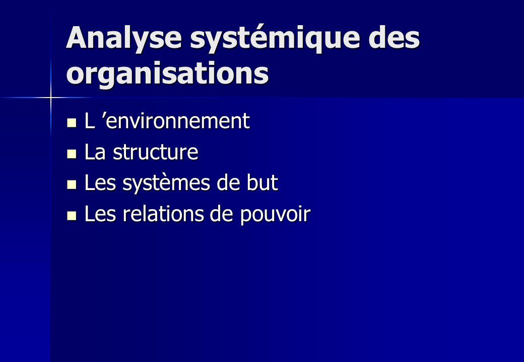 Analyse systémique des organisations L environnement L environnement La structure La structure Les systèmes de but Les systèmes de but Les relations d