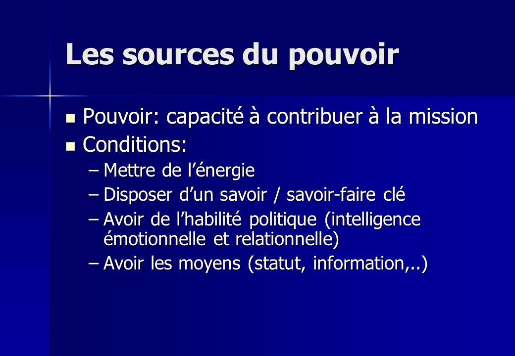 Les sources du pouvoir Pouvoir: capacité à contribuer à la mission Pouvoir: capacité à contribuer à la mission Conditions: Conditions: –Mettre de léne