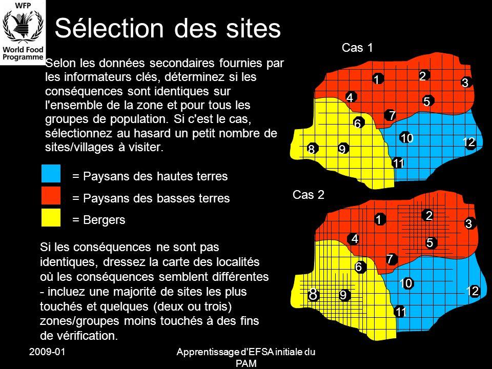 2009-01Apprentissage d EFSA initiale du PAM Sélection des sites Selon les données secondaires fournies par les informateurs clés, déterminez si les conséquences sont identiques sur l ensemble de la zone et pour tous les groupes de population.