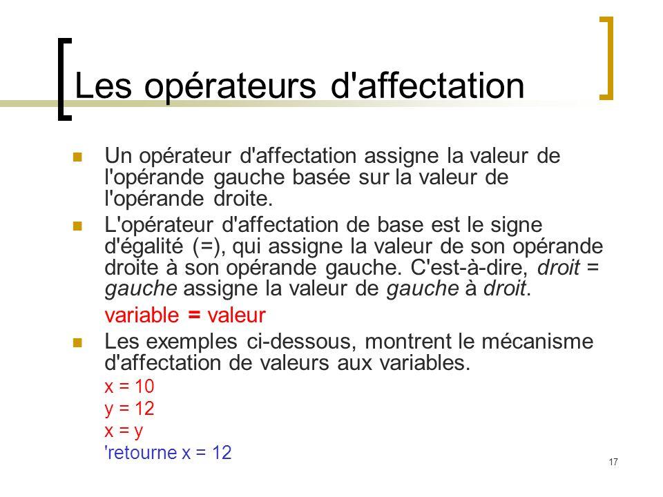 17 Les opérateurs d'affectation Un opérateur d'affectation assigne la valeur de l'opérande gauche basée sur la valeur de l'opérande droite. L'opérateu