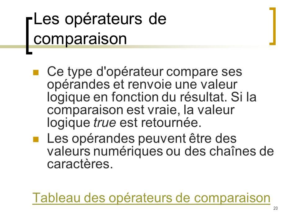 20 Les opérateurs de comparaison Ce type d'opérateur compare ses opérandes et renvoie une valeur logique en fonction du résultat. Si la comparaison es