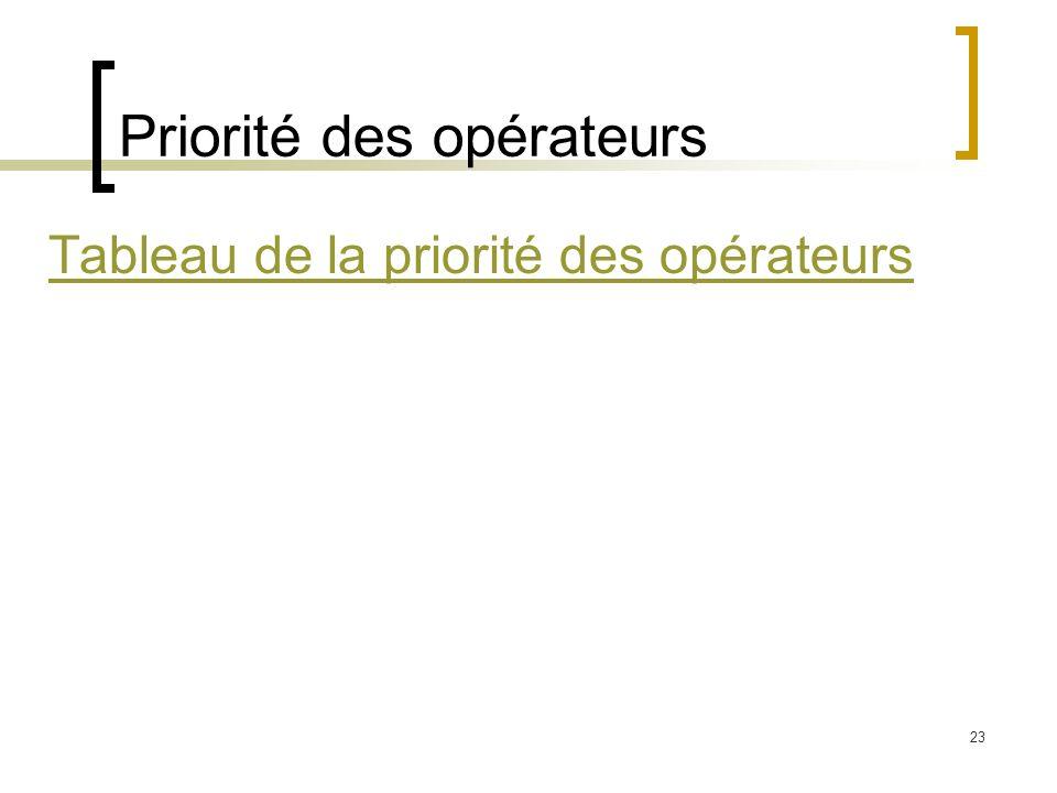 23 Priorité des opérateurs Tableau de la priorité des opérateurs