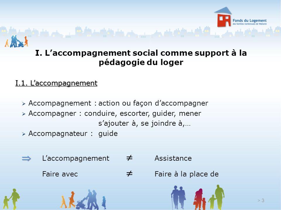 I. Laccompagnement social comme support à la pédagogie du loger I.1. Laccompagnement Accompagnement :action ou façon daccompagner Accompagner : condui