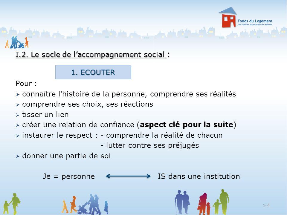 I.2. Le socle de laccompagnement social : Pour : connaître lhistoire de la personne, comprendre ses réalités comprendre ses choix, ses réactions tisse
