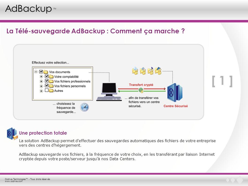 Oodrive Technologies - Tous droits réservés www.oodrive.com AdBackup TM La Télé-sauvegarde AdBackup : Comment ça marche ? Une protection totale La sol