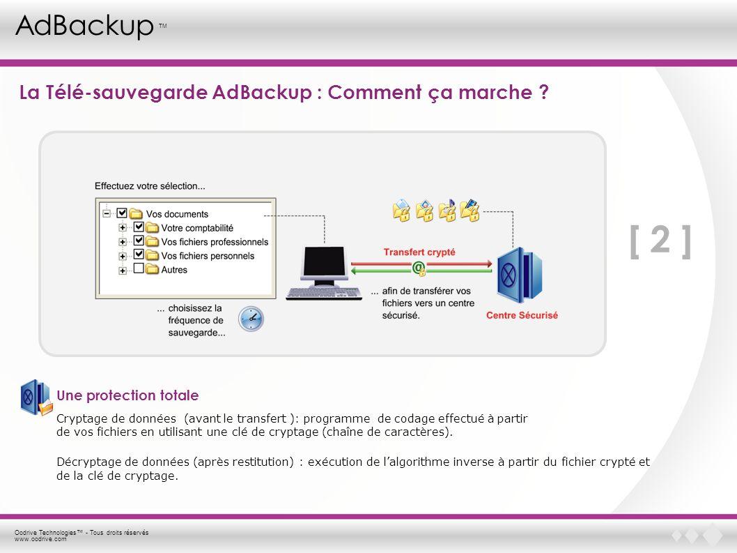 Oodrive Technologies - Tous droits réservés www.oodrive.com AdBackup TM La Télé-sauvegarde AdBackup : Comment ça marche ? Une protection totale Crypta