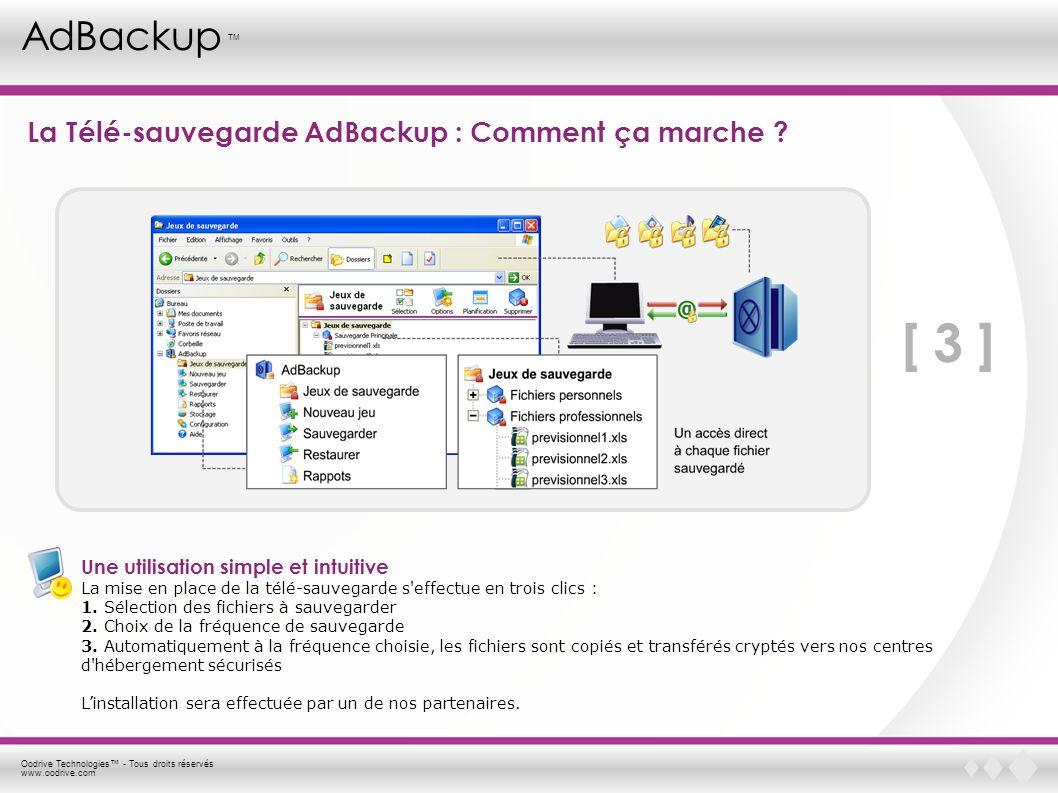 Oodrive Technologies - Tous droits réservés www.oodrive.com AdBackup TM La Télé-sauvegarde AdBackup : Comment ça marche ? Une utilisation simple et in