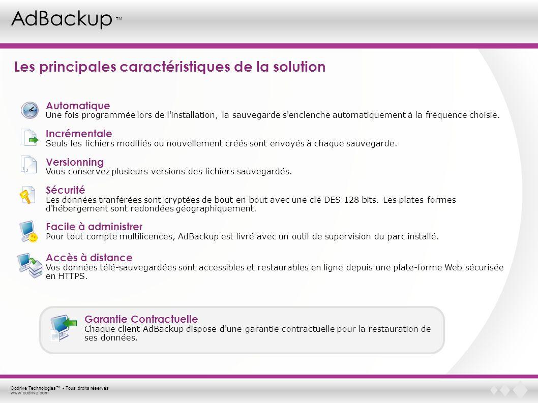 Oodrive Technologies - Tous droits réservés www.oodrive.com AdBackup TM Les principales caractéristiques de la solution Automatique Une fois programmé