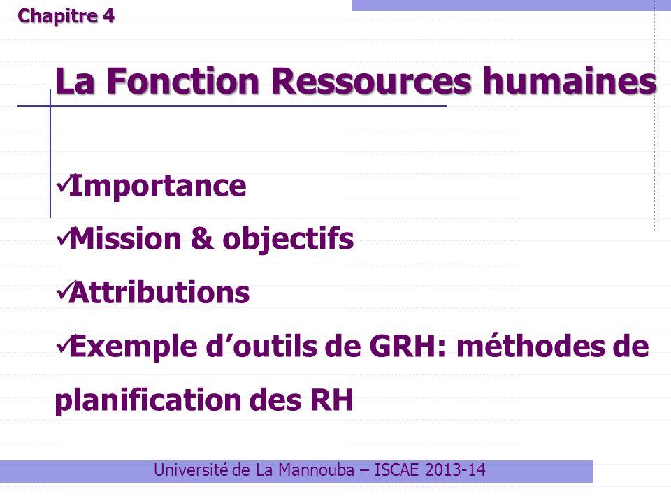 Université de La Mannouba – ISCAE 2013-14 La Fonction Ressources humaines Chapitre 4 Importance Mission & objectifs Attributions Exemple doutils de GR