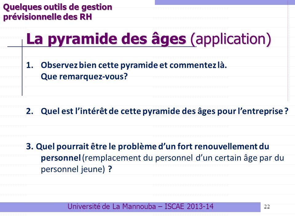 22 La pyramide des âges (application) Université de La Mannouba – ISCAE 2013-14 Quelques outils de gestion prévisionnelle des RH 1.Observez bien cette
