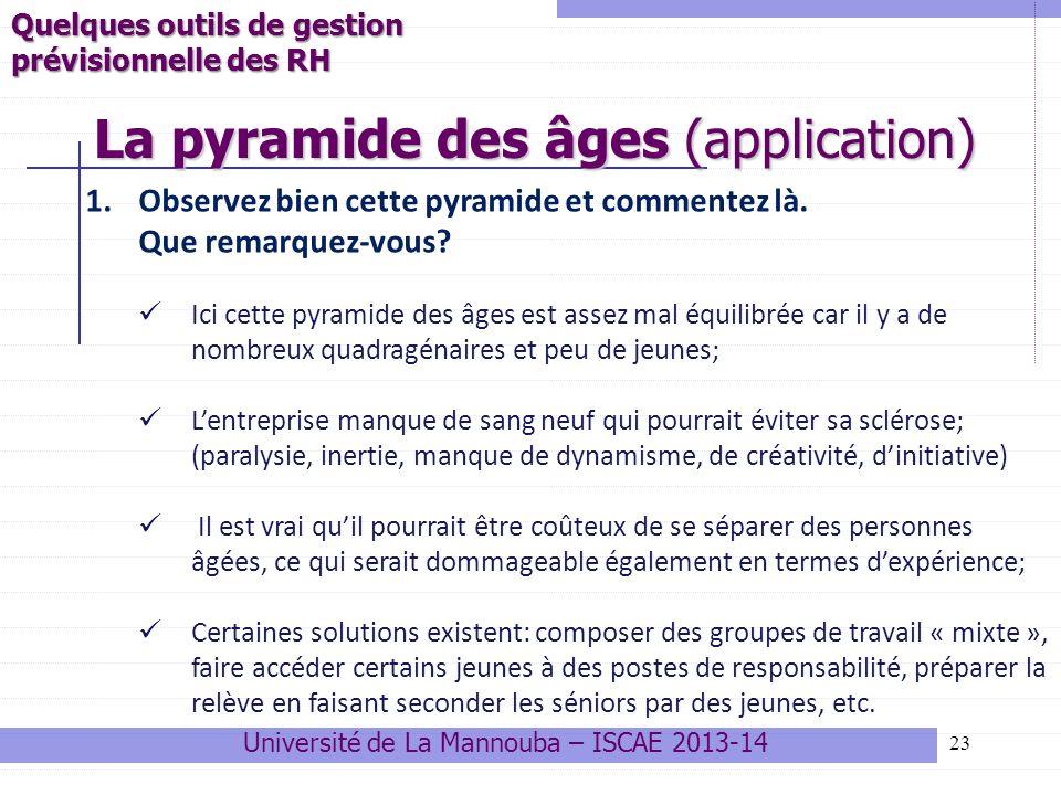 23 La pyramide des âges (application) Université de La Mannouba – ISCAE 2013-14 Quelques outils de gestion prévisionnelle des RH 1.Observez bien cette
