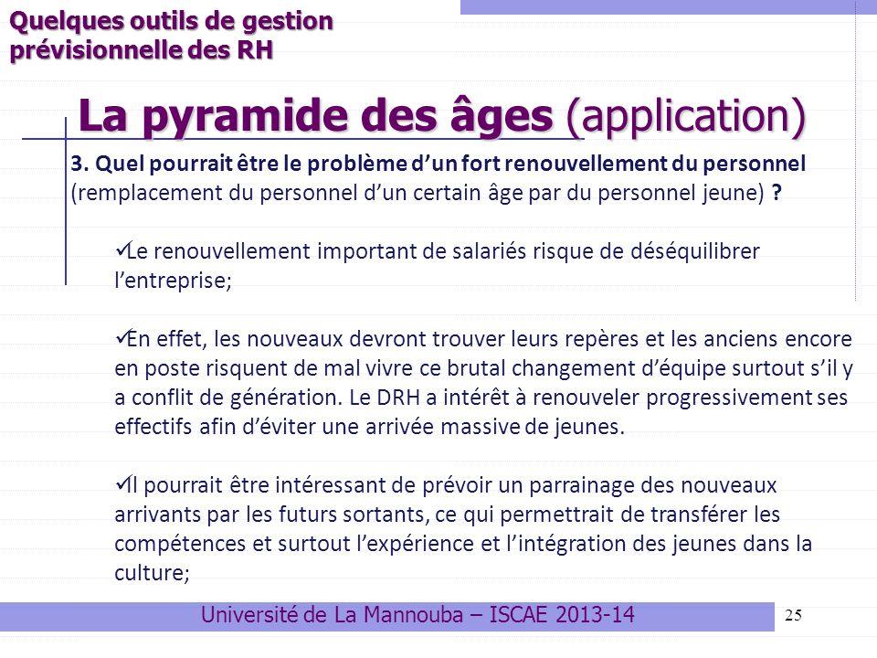 25 La pyramide des âges (application) Université de La Mannouba – ISCAE 2013-14 Quelques outils de gestion prévisionnelle des RH 3. Quel pourrait être