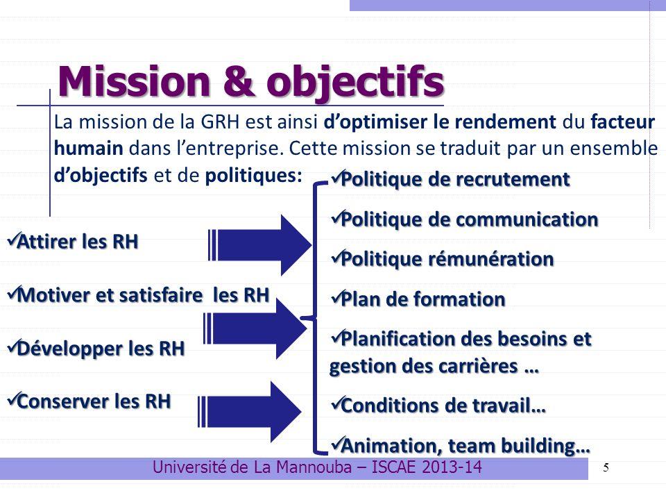 5 Attirer les RH Attirer les RH Motiver et satisfaire les RH Motiver et satisfaire les RH Développer les RH Développer les RH Conserver les RH Conserv