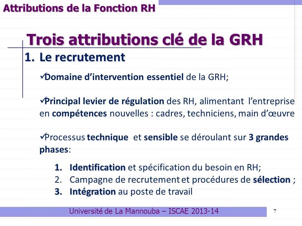 7 1.Le recrutement Domaine dintervention essentiel de la GRH; Principal levier de régulation des RH, alimentant lentreprise en compétences nouvelles :