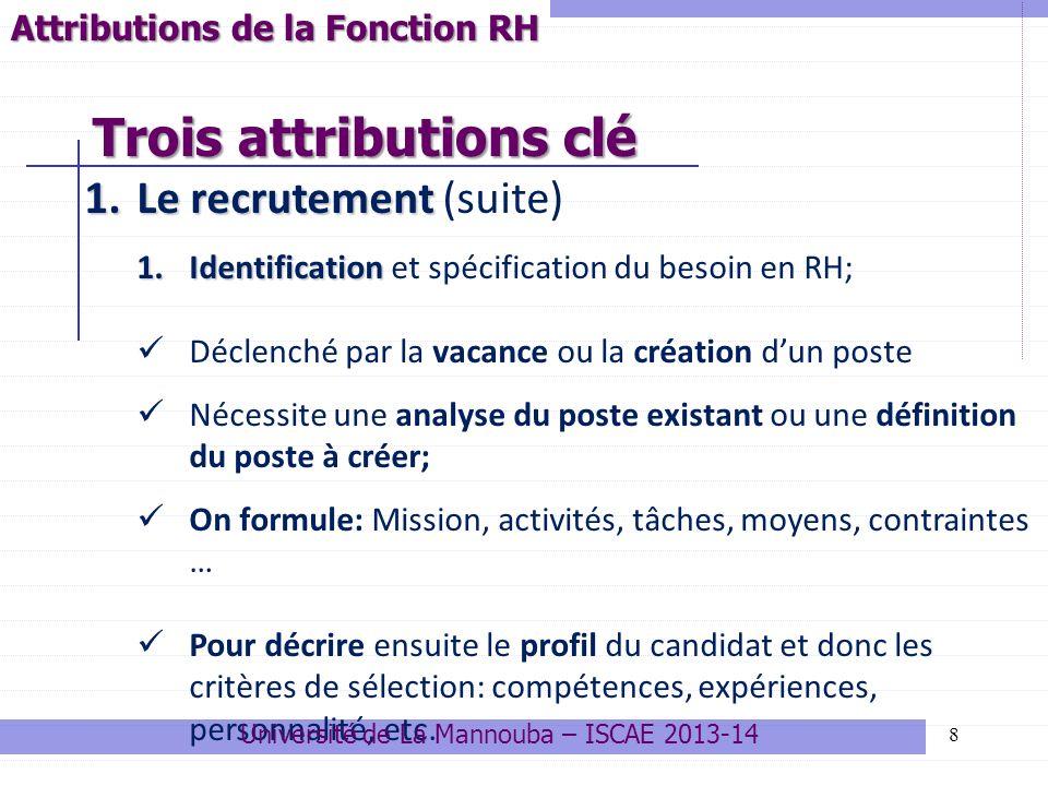 8 1.Le recrutement 1.Le recrutement (suite) 1.Identification 1.Identification et spécification du besoin en RH; Déclenché par la vacance ou la créatio