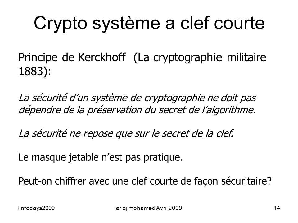 Iinfodays2009aridj mohamed Avril 200914 Crypto système a clef courte Principe de Kerckhoff (La cryptographie militaire 1883): La sécurité dun système