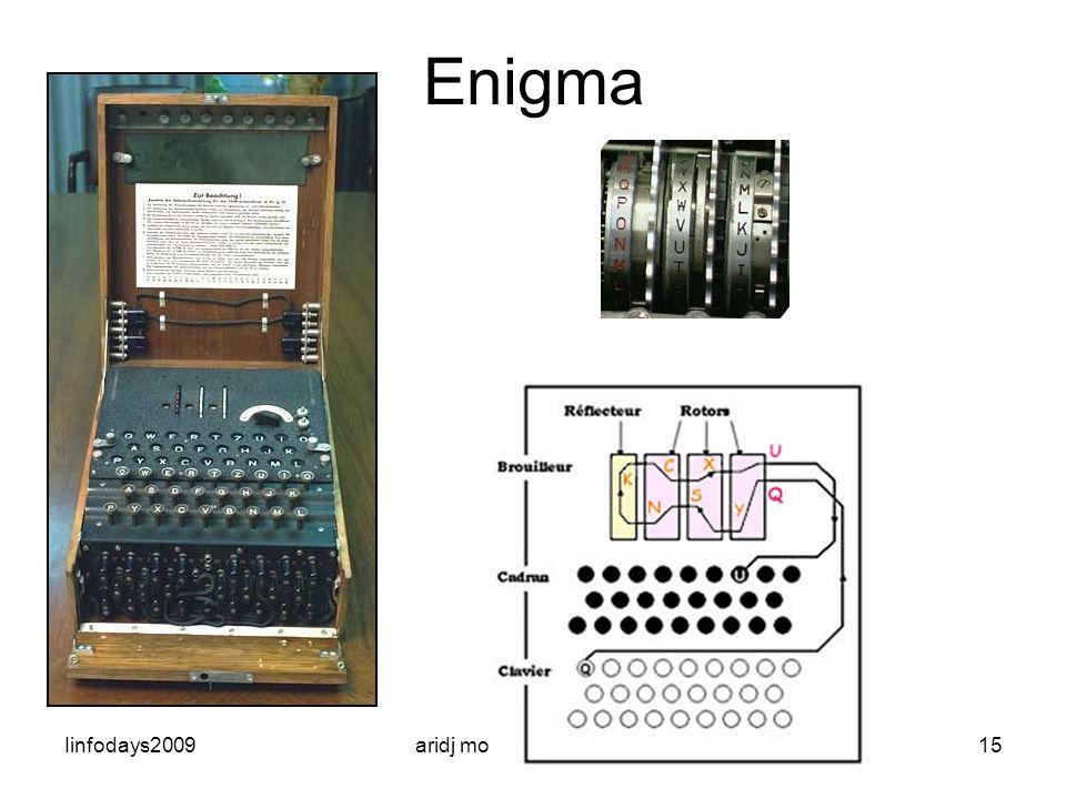 Iinfodays2009aridj mohamed Avril 200915 Enigma