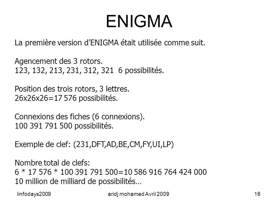 Iinfodays2009aridj mohamed Avril 200916 ENIGMA La première version dENIGMA était utilisée comme suit. Agencement des 3 rotors. 123, 132, 213, 231, 312