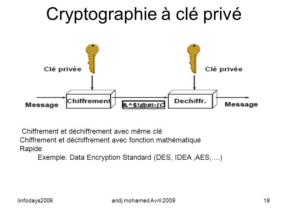 Iinfodays2009aridj mohamed Avril 200918 Cryptographie à clé privé Chiffrement et déchiffrement avec même clé Chiffrement et déchiffrement avec fonctio