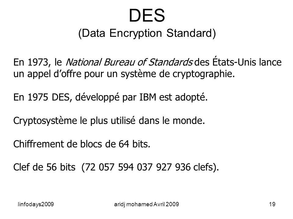 Iinfodays2009aridj mohamed Avril 200919 DES (Data Encryption Standard) En 1973, le National Bureau of Standards des États-Unis lance un appel doffre p