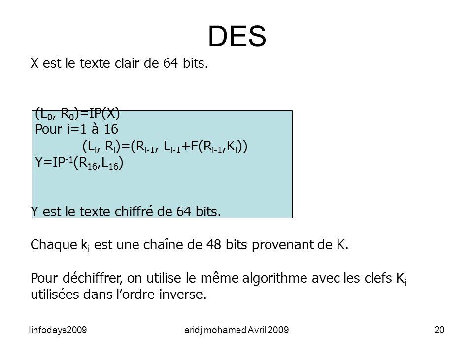 Iinfodays2009aridj mohamed Avril 200920 DES X est le texte clair de 64 bits. (L 0, R 0 )=IP(X) Pour i=1 à 16 (L i, R i )=(R i-1, L i-1 +F(R i-1,K i ))