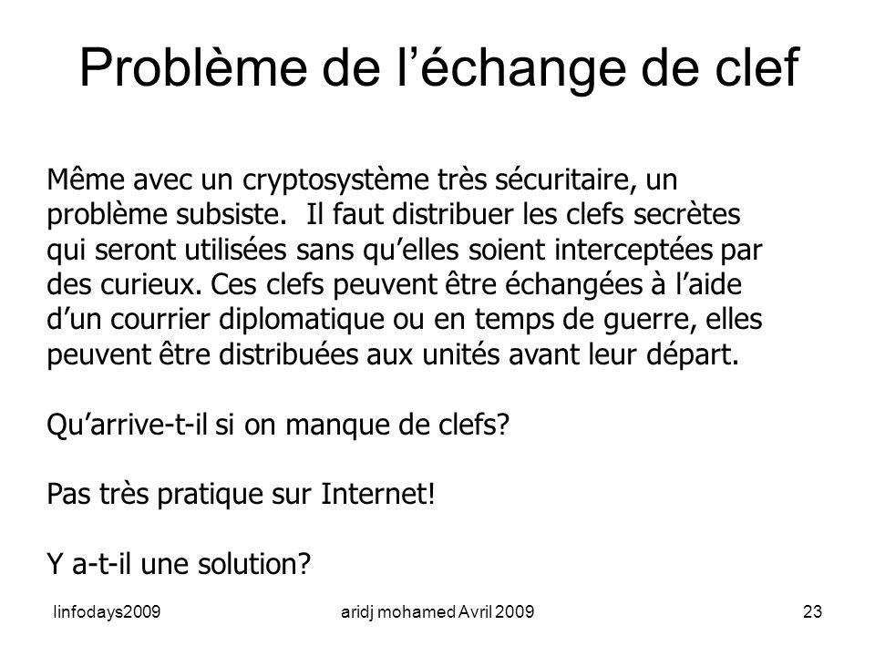 Iinfodays2009aridj mohamed Avril 200923 Problème de léchange de clef Même avec un cryptosystème très sécuritaire, un problème subsiste. Il faut distri