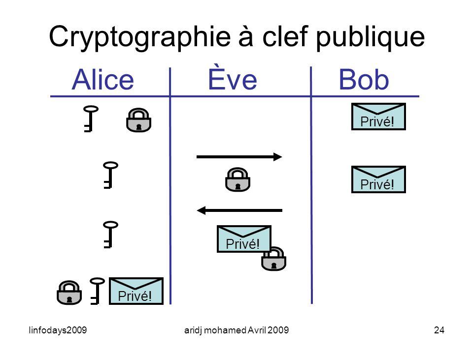 Iinfodays2009aridj mohamed Avril 200924 Cryptographie à clef publique AliceBobÈve Privé!