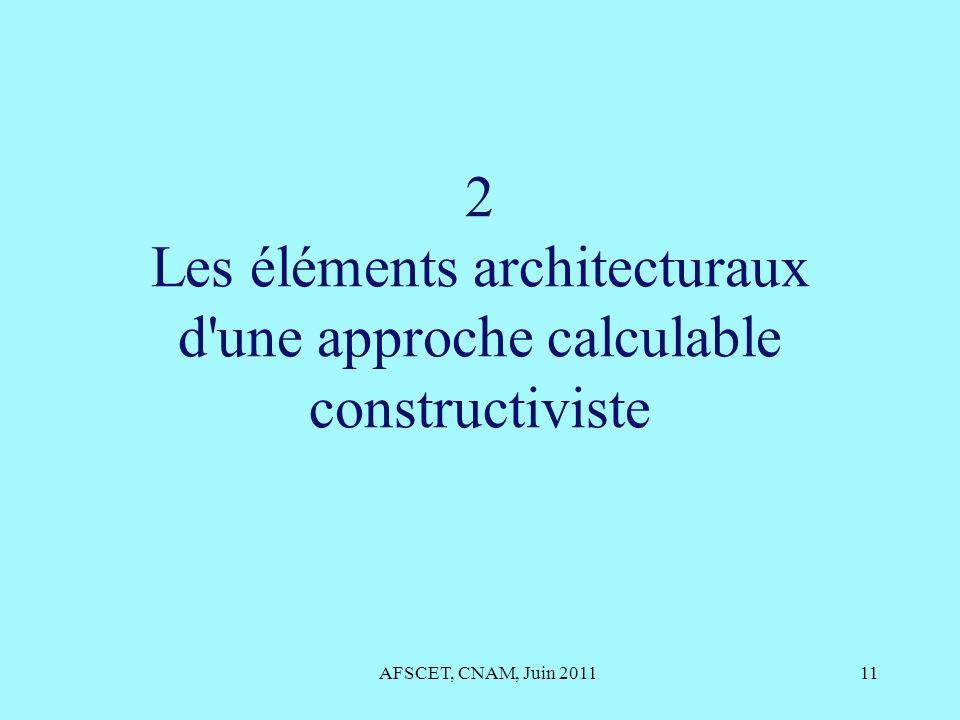 2 Les éléments architecturaux d'une approche calculable constructiviste AFSCET, CNAM, Juin 201111