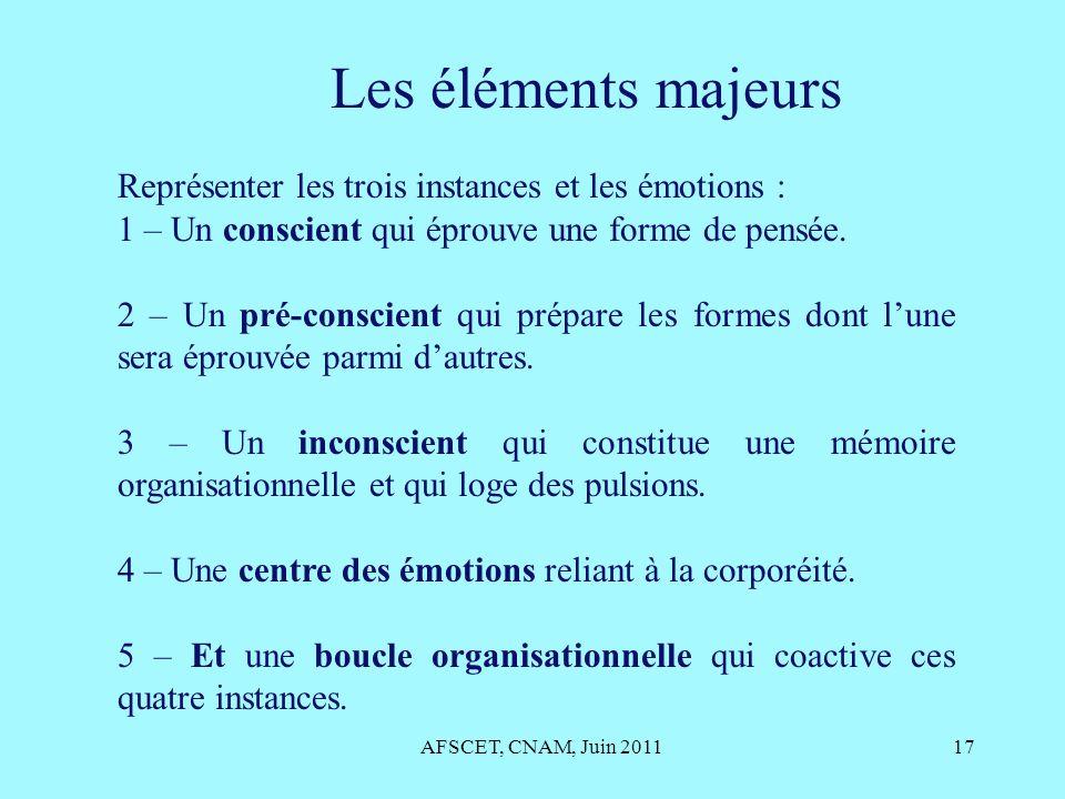 AFSCET, CNAM, Juin 201117 Les éléments majeurs Représenter les trois instances et les émotions : 1 – Un conscient qui éprouve une forme de pensée. 2 –