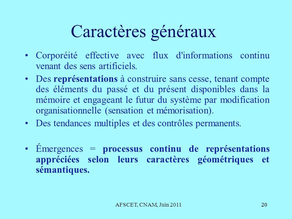 AFSCET, CNAM, Juin 201120 Caractères généraux Corporéité effective avec flux d'informations continu venant des sens artificiels. Des représentations à