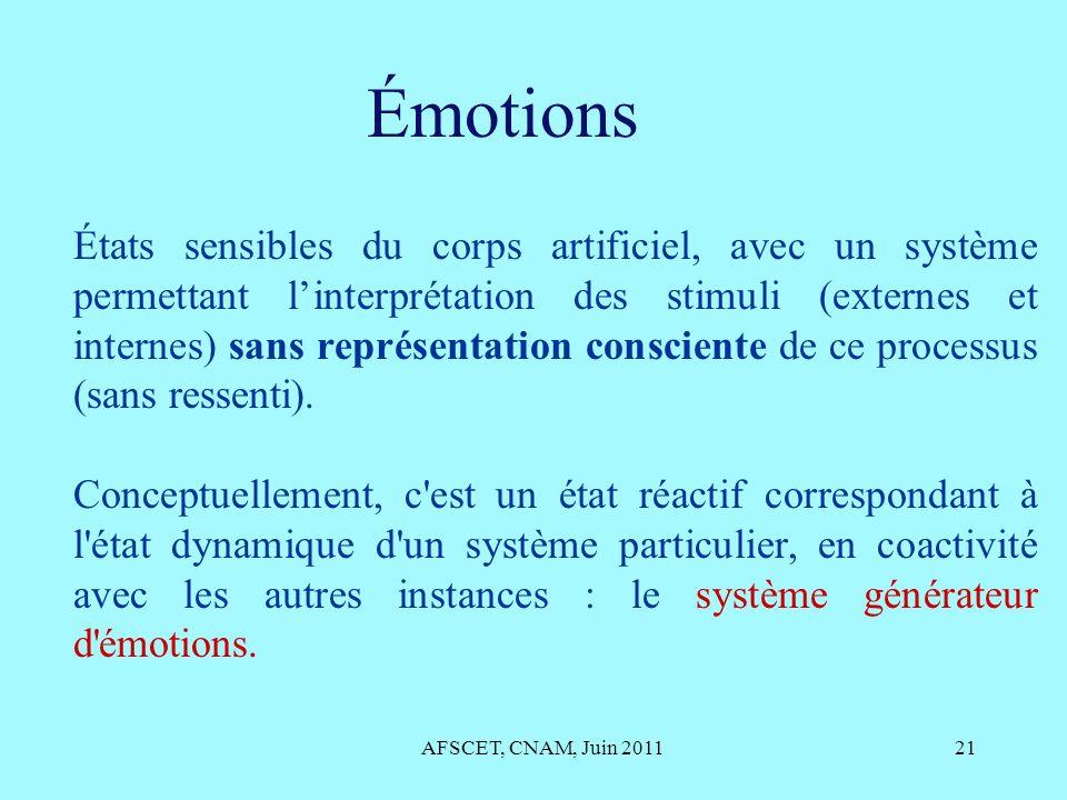 AFSCET, CNAM, Juin 201121 Émotions États sensibles du corps artificiel, avec un système permettant linterprétation des stimuli (externes et internes)