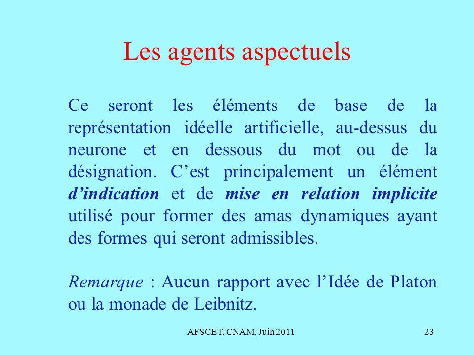 AFSCET, CNAM, Juin 201123 Les agents aspectuels Ce seront les éléments de base de la représentation idéelle artificielle, au-dessus du neurone et en d