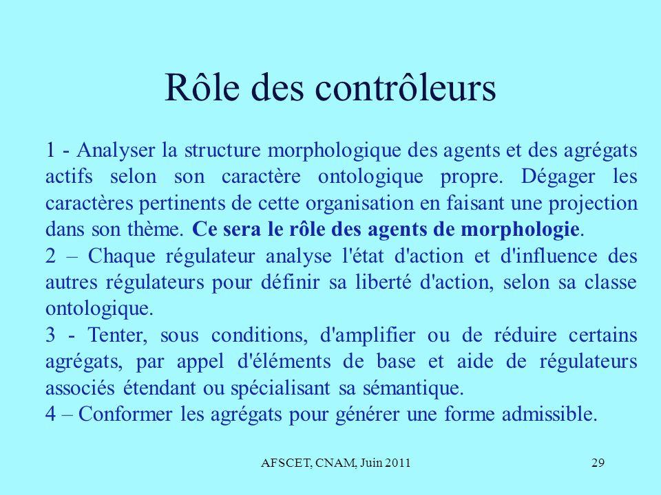 Rôle des contrôleurs AFSCET, CNAM, Juin 201129 1 - Analyser la structure morphologique des agents et des agrégats actifs selon son caractère ontologiq