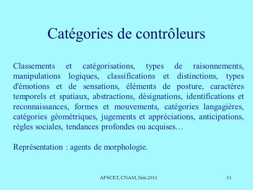 Catégories de contrôleurs AFSCET, CNAM, Juin 201131 Classements et catégorisations, types de raisonnements, manipulations logiques, classifications et