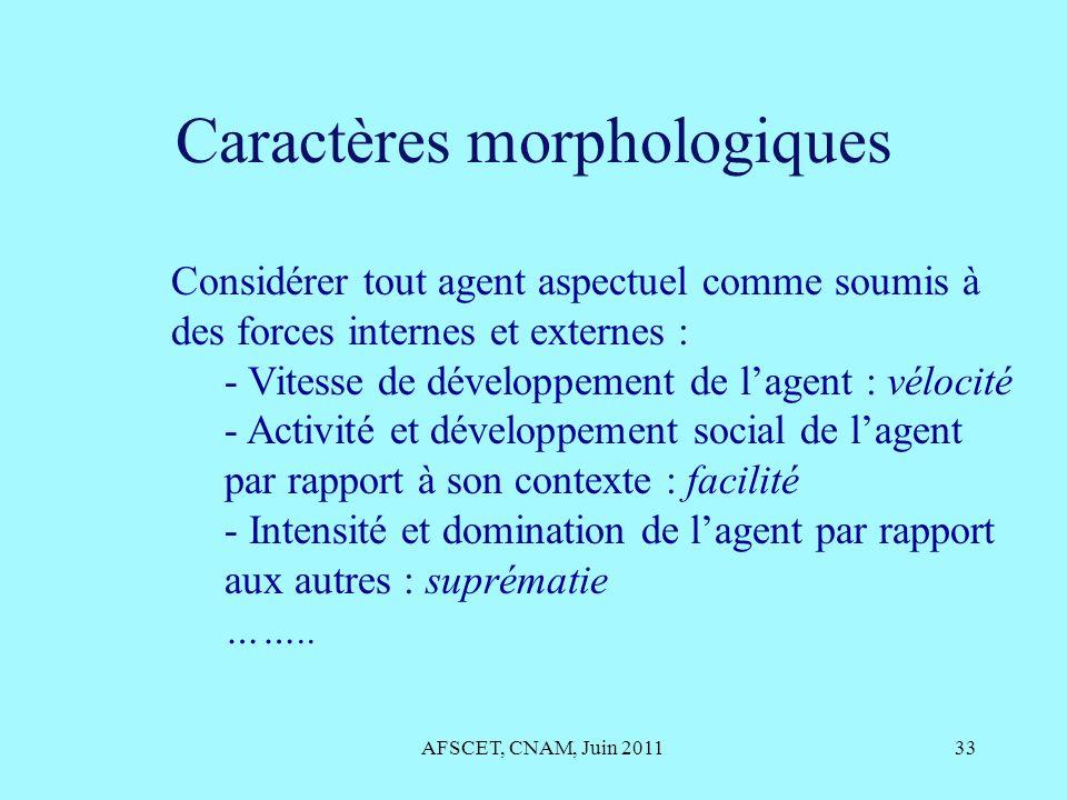 Caractères morphologiques AFSCET, CNAM, Juin 201133 Considérer tout agent aspectuel comme soumis à des forces internes et externes : - Vitesse de déve