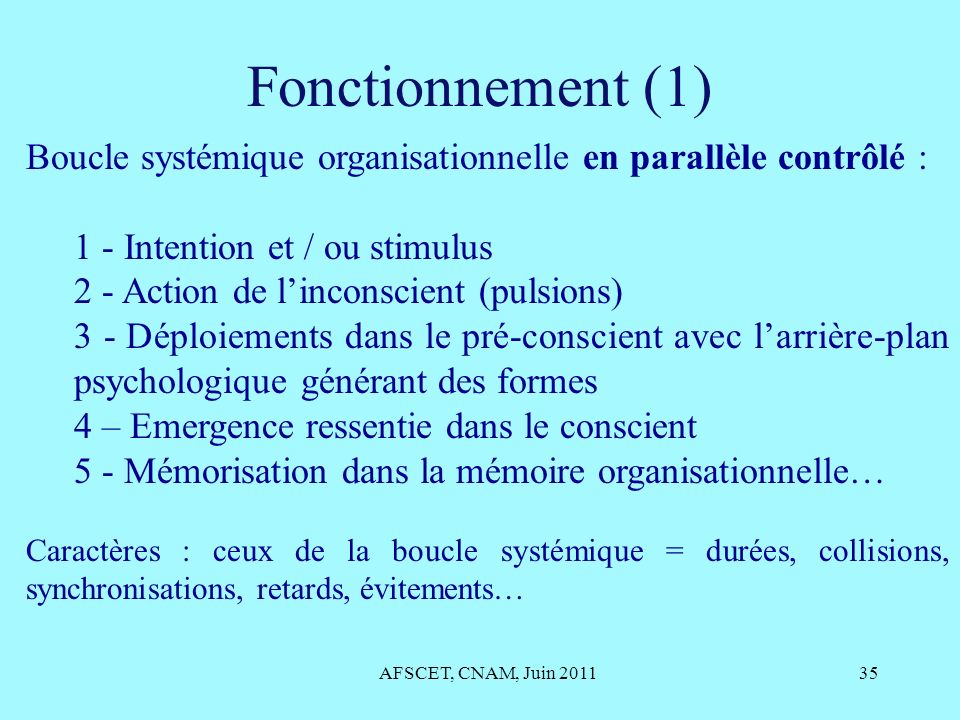 Fonctionnement (1) AFSCET, CNAM, Juin 201135 Boucle systémique organisationnelle en parallèle contrôlé : 1 - Intention et / ou stimulus 2 - Action de