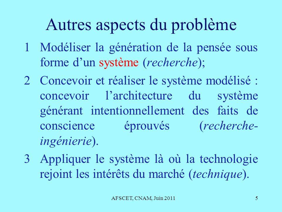 Autres aspects du problème 1Modéliser la génération de la pensée sous forme dun système (recherche); 2Concevoir et réaliser le système modélisé : conc