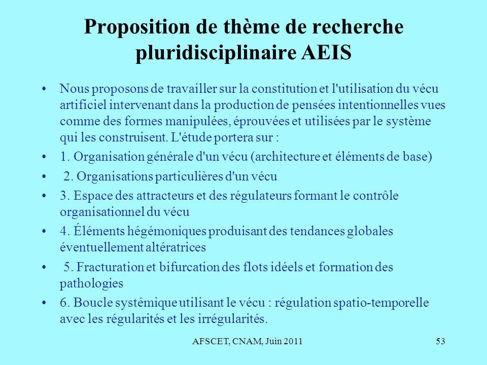 Proposition de thème de recherche pluridisciplinaire AEIS Nous proposons de travailler sur la constitution et l'utilisation du vécu artificiel interve