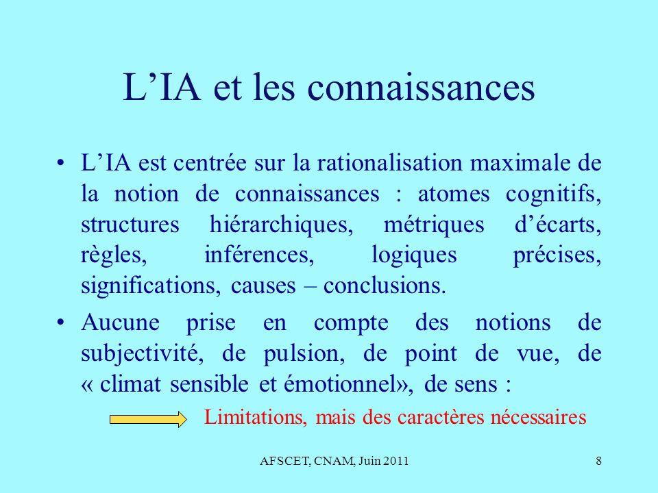 LIA et les connaissances LIA est centrée sur la rationalisation maximale de la notion de connaissances : atomes cognitifs, structures hiérarchiques, m