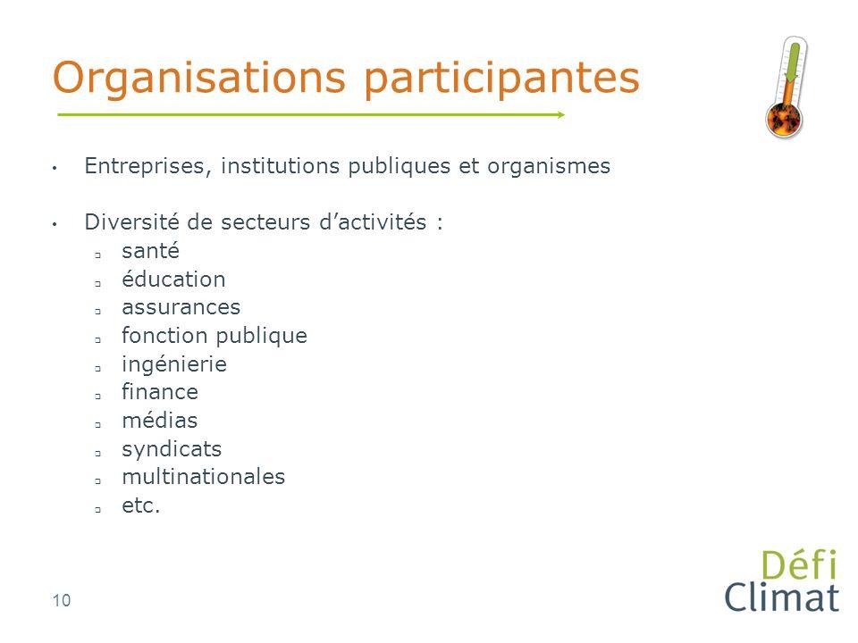 10 Organisations participantes Entreprises, institutions publiques et organismes Diversité de secteurs dactivités : santé éducation assurances fonction publique ingénierie finance médias syndicats multinationales etc.