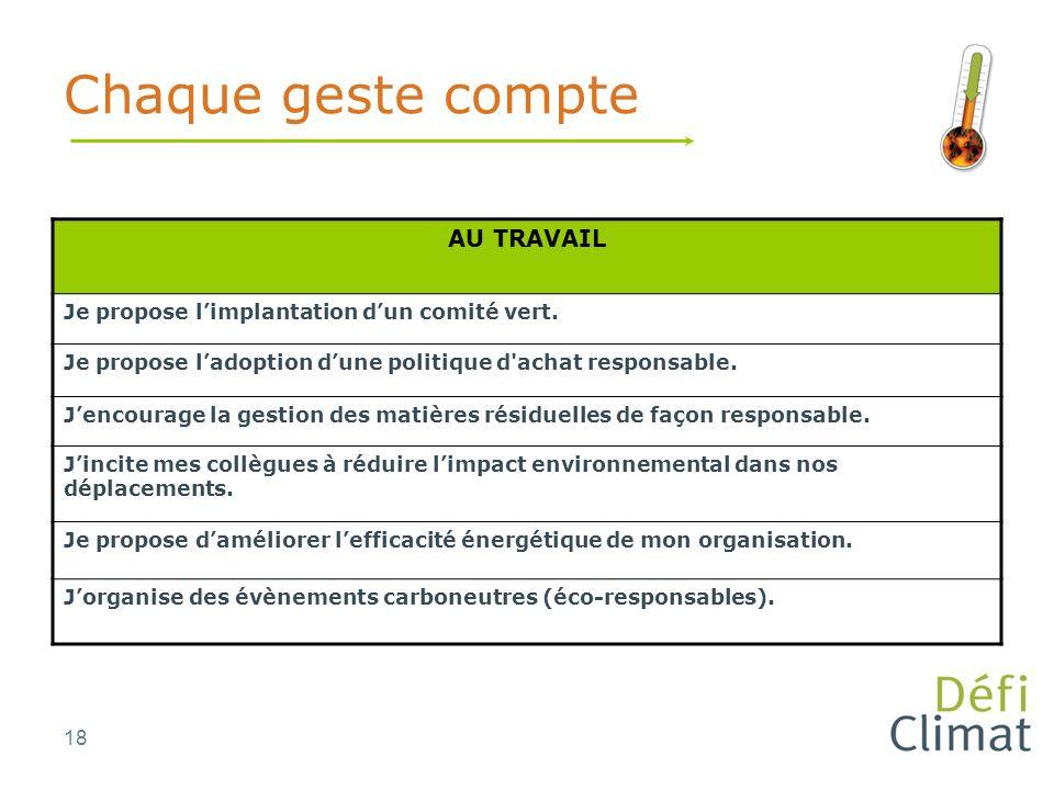 18 Chaque geste compte AU TRAVAIL Je propose limplantation dun comité vert.