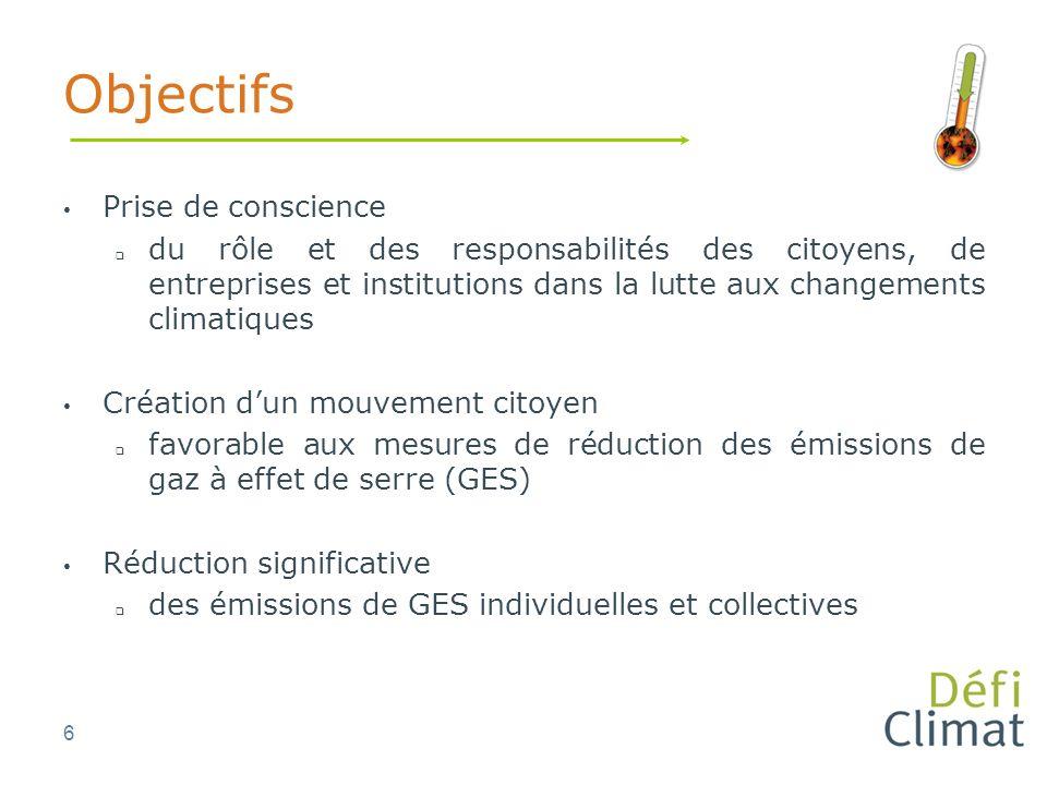 6 Objectifs Prise de conscience du rôle et des responsabilités des citoyens, de entreprises et institutions dans la lutte aux changements climatiques Création dun mouvement citoyen favorable aux mesures de réduction des émissions de gaz à effet de serre (GES) Réduction significative des émissions de GES individuelles et collectives